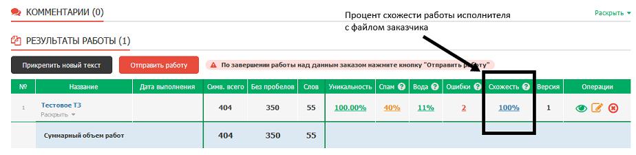 Новый функционал Text.ru - Схожесть с текстом заказчика