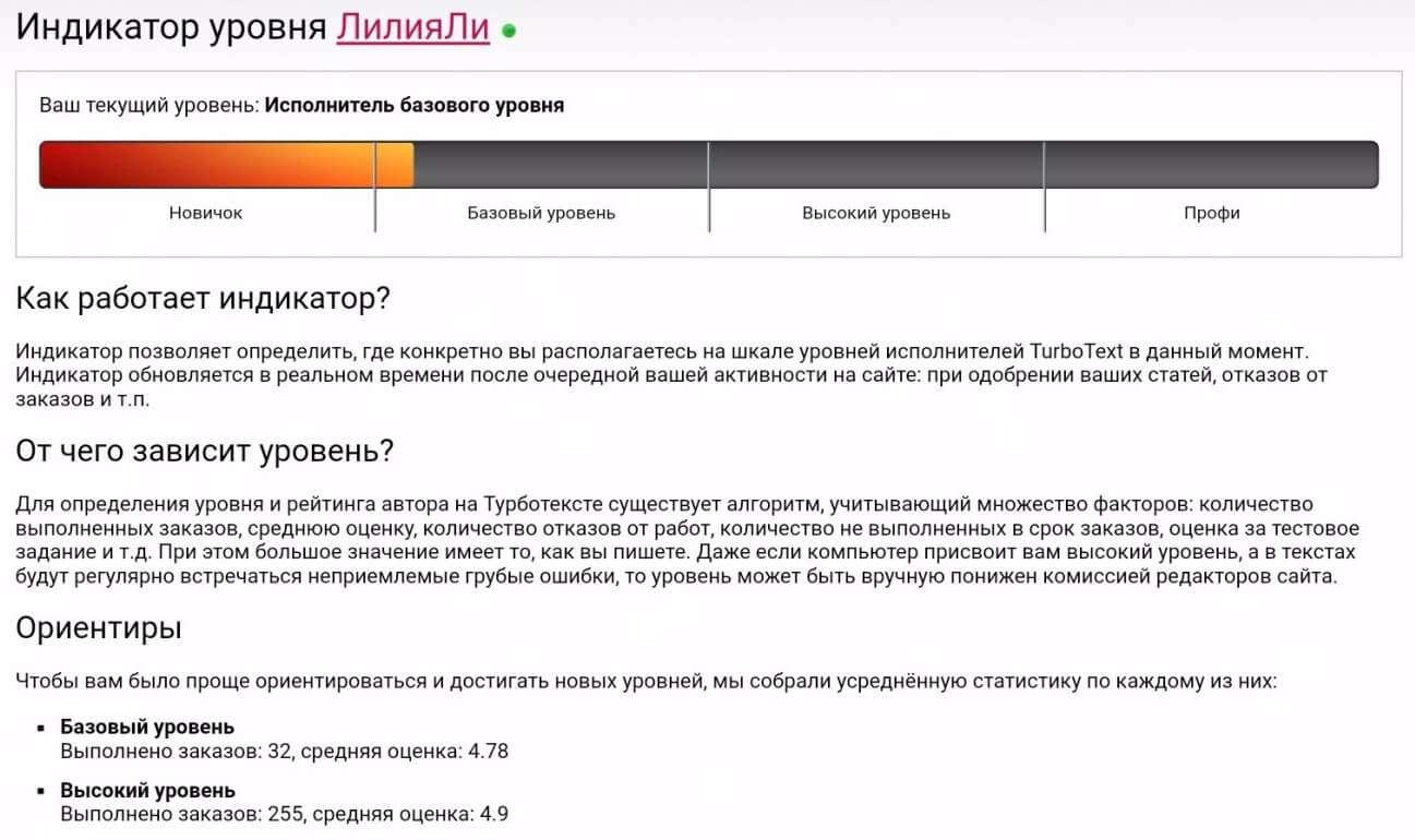 Индикатор уровня исполнителей на Турботекст