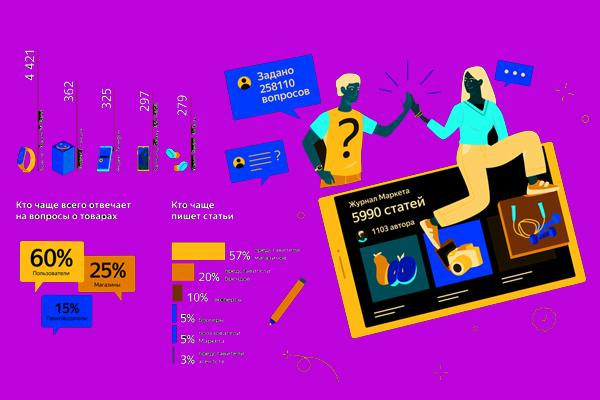 15 пунктов структуры продающих (рекламных) текстов